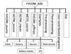 FVCOM directory structure